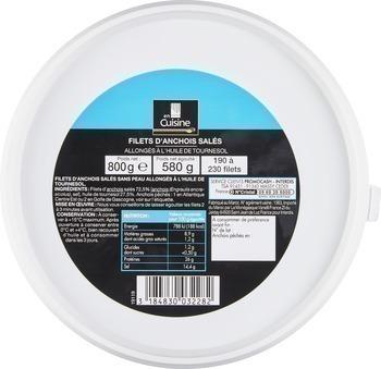 Filet anchois à l'huile d'olive 80 cl - Saurisserie - Promocash Bourgoin